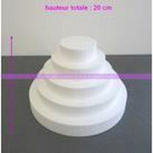 Forme polystyrene pour gateau de bonbon