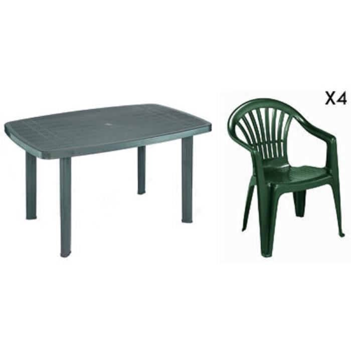 Table rectangulaire verte + 4 fauteuils jardin plastique vert ...