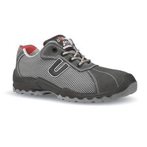 Comment choisir ses chaussures de securite ?