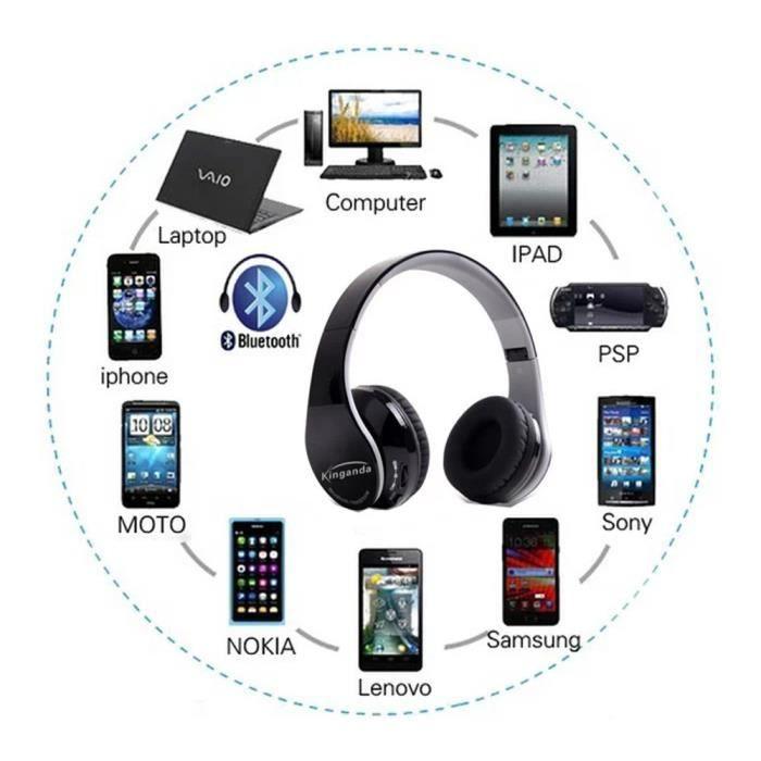 Xyq50727125a@casque Sans Fil Bluetooth V4.1 Casque Stéréo Pour Téléphones Cellulaires Tablet