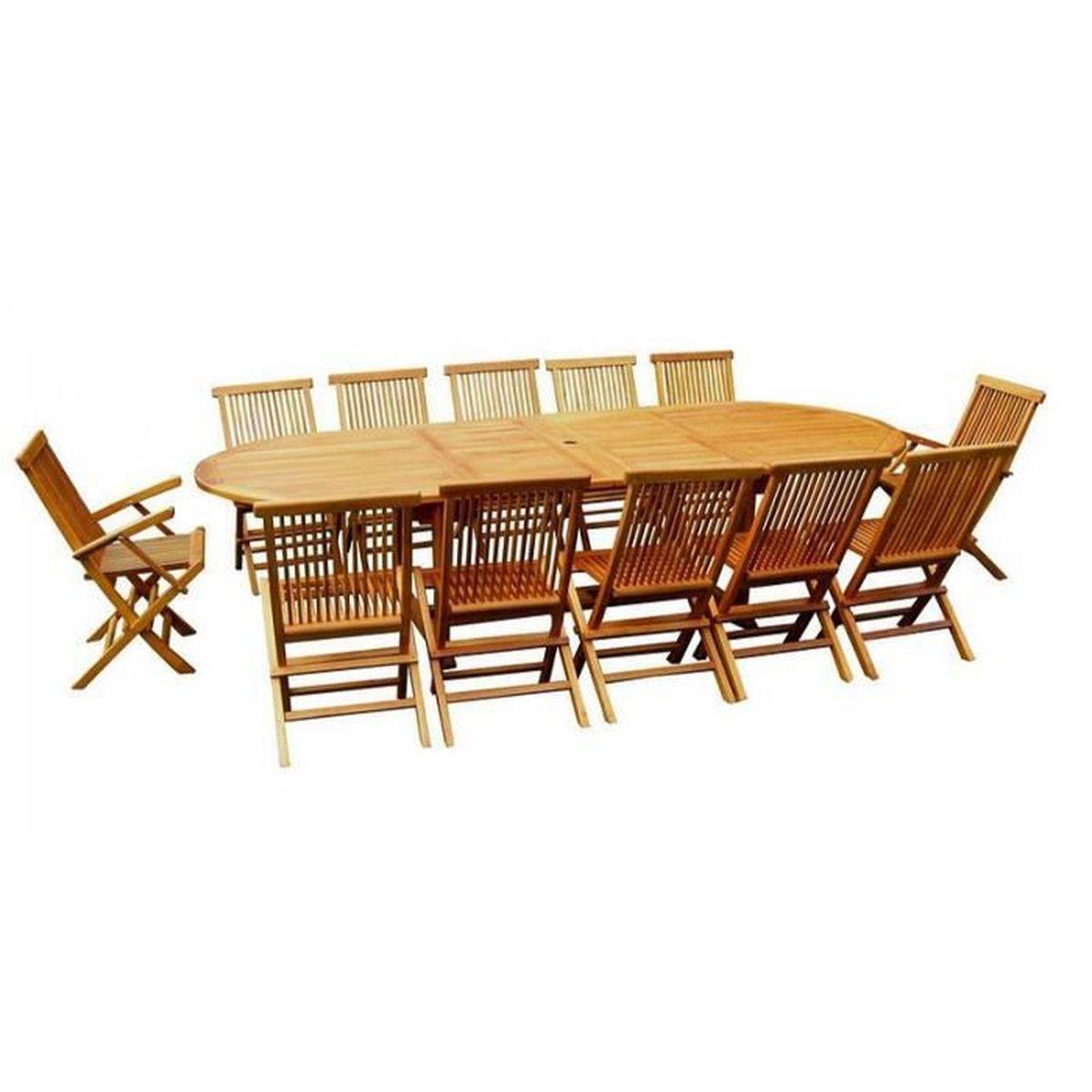 Table et chaise de jardin en teck pas cher elegant table - Table et chaise de jardin en teck pas cher ...