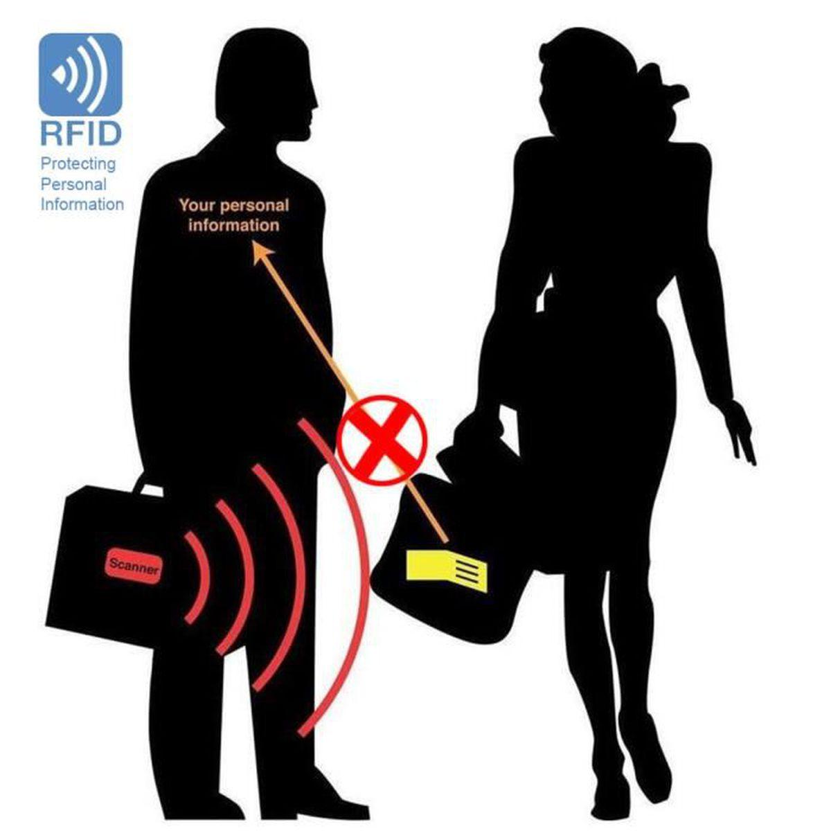 Argent Ceinture avec RFID Protection - Voyager Portefeuille et Passeport  Pochette (Noir) - Achat   Vente porte papiers 2009810652971 - Cdiscount 2b28392403e