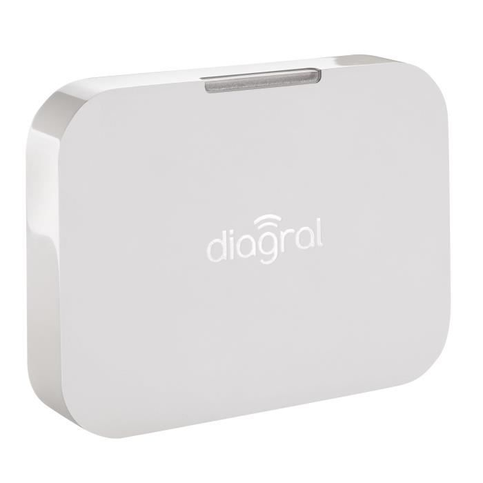 DIAGRAL Box domotique alerte et pilotage DIAG56AAX