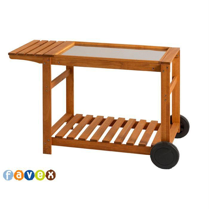 desserte chariot pour plancha achat vente desserte de jardin desserte chariot pour plancha. Black Bedroom Furniture Sets. Home Design Ideas