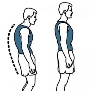 Corsets d'immobilisation JMung Correcteur De Posture Dos Épaules Avachies Ceinture orthopédique Anti-Bosse Enfants de garçons et de Filles Ceinture de Correction de Posture